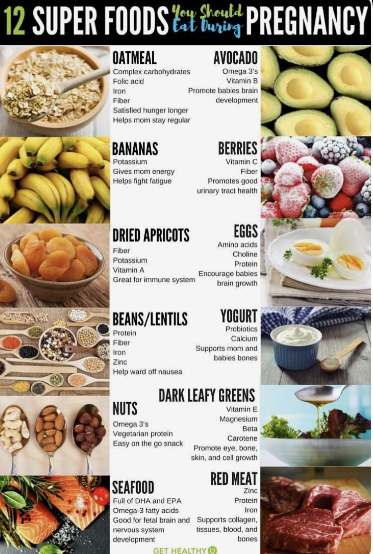 Pin On Pregnancy Recipes