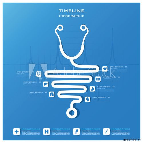 Timeline Health And Medical Infographic Design Template Healthcare - medical timeline template