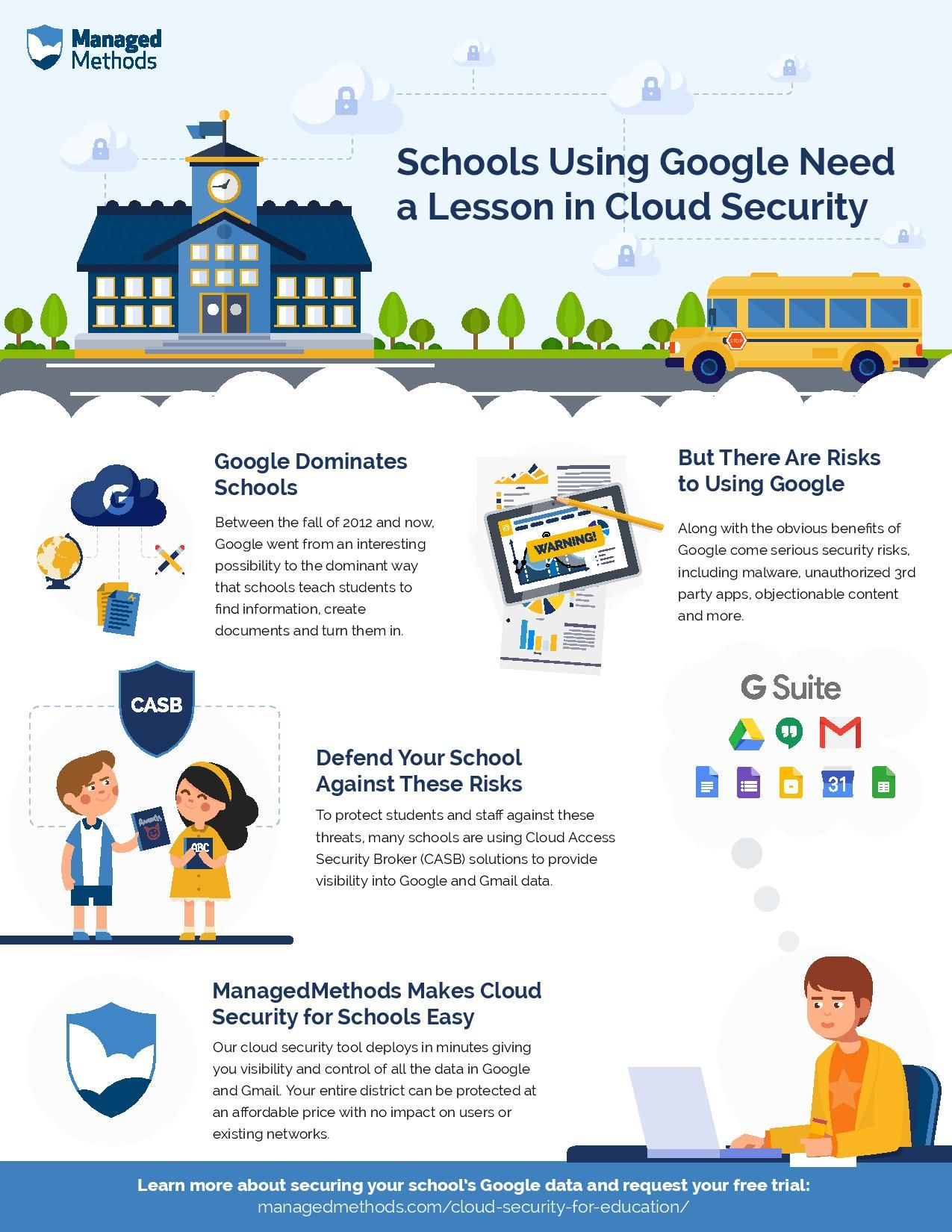 Schools Using Google Need a Lesson in Cloud Security