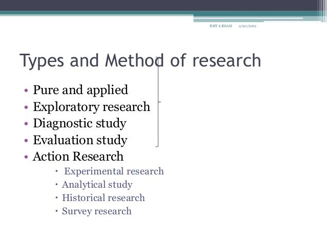 Research Method Types In Social Sciences Google Search