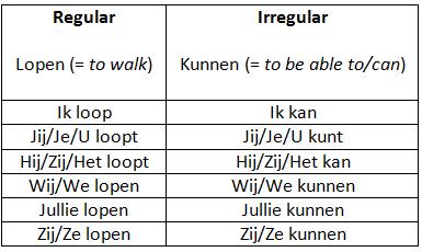 present simple nederlands