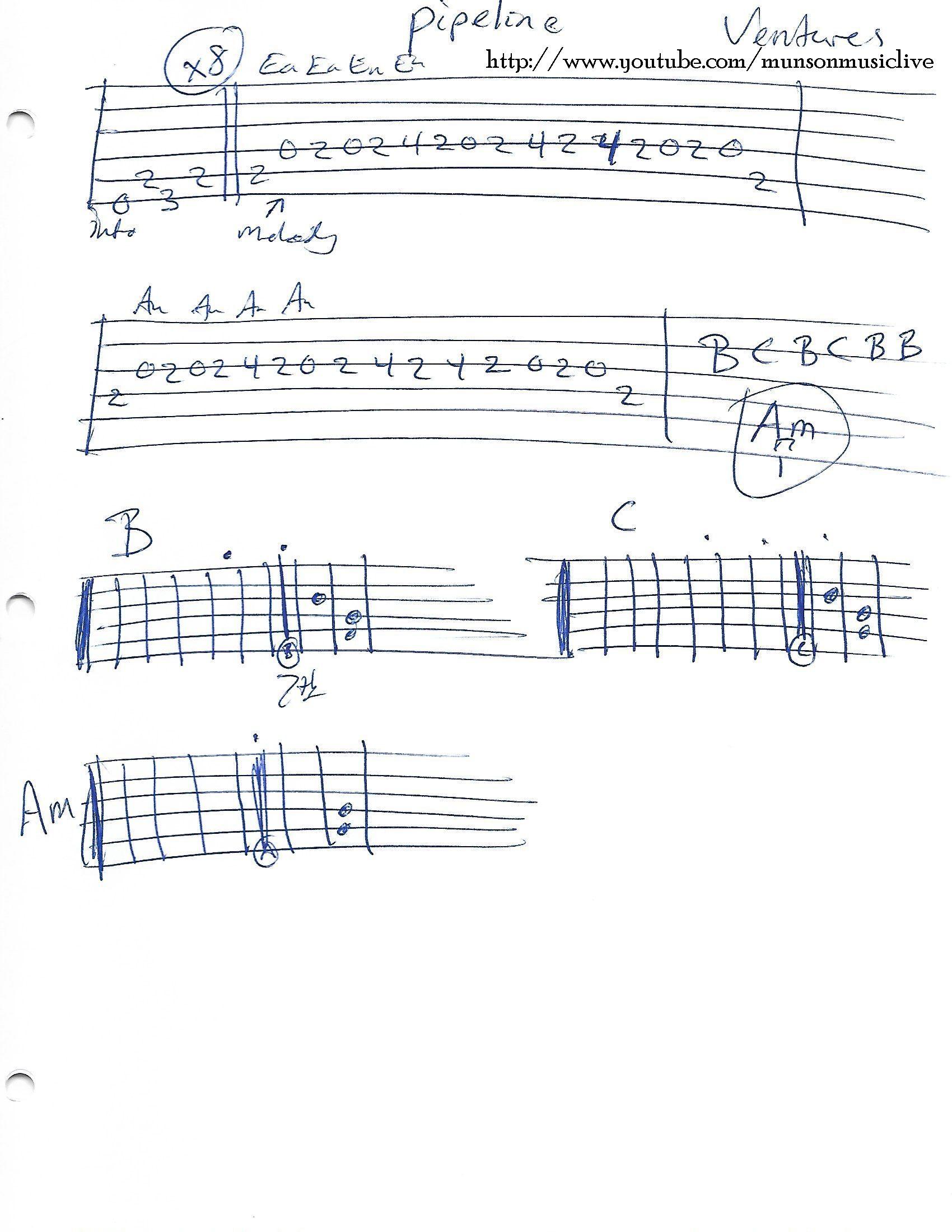 Pipeline Ventures Guitar Chord Chart Guitar Lesson Chord Charts