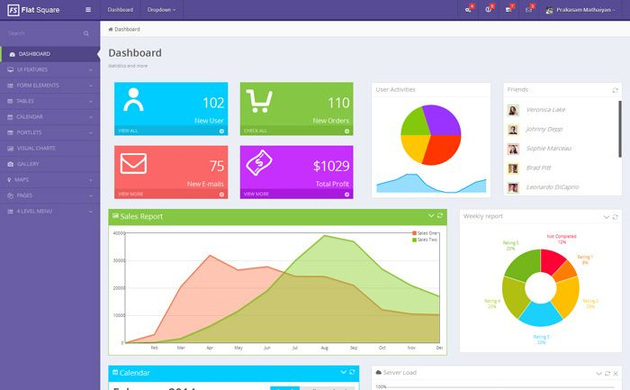 Flat Square Admin Template | Dashboards | Dashboard template, Web dashboard, Dashboard design