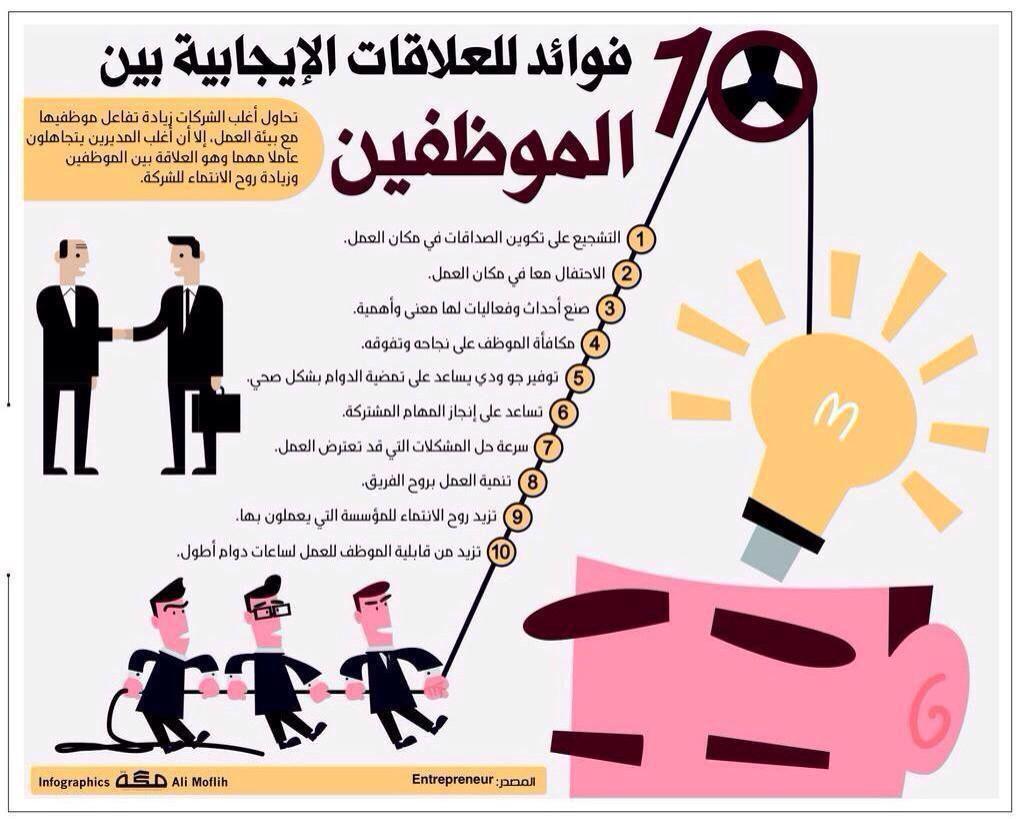 ١٠ فوائد للعلاقات الإيجابية مع الموظفين Self Development Nlp Education