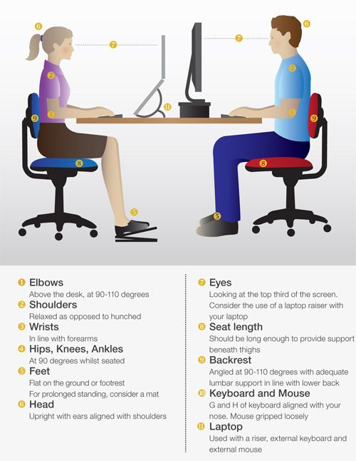 Computer Workstation Ergonomics Safety And Health The