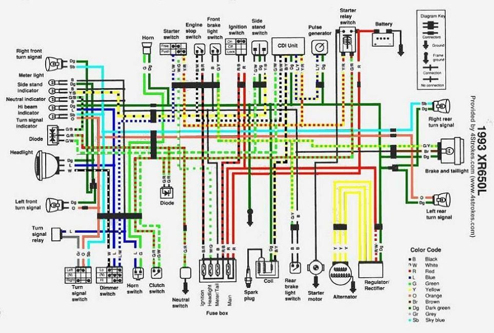XR650L Wiring Diagram in Color  ADVrider   Moto Days   Diagram, Motorcycle Design, Wire