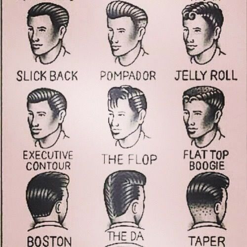 Rockabilly Hair, Greaser Hair, Mens