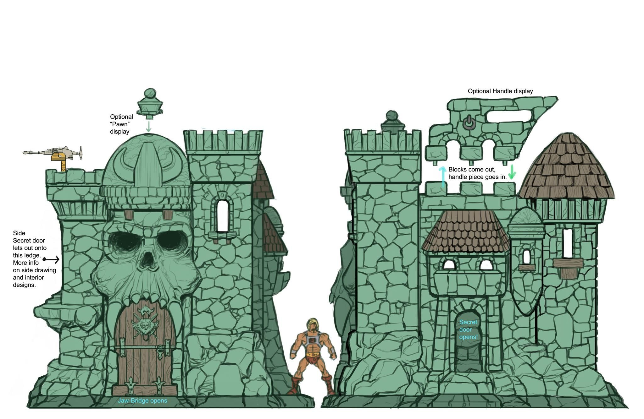Last Chance to Pre-Order Masters of the Universe Classics ...