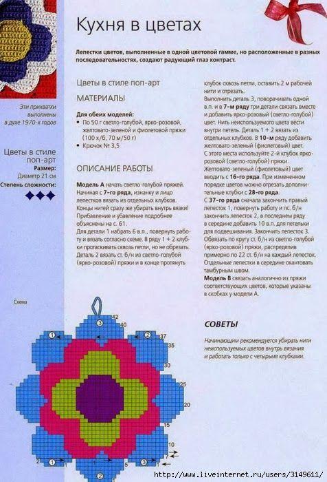 Crochet: Large flowers | Presine_Sottopentole_Sottobicchieri ...