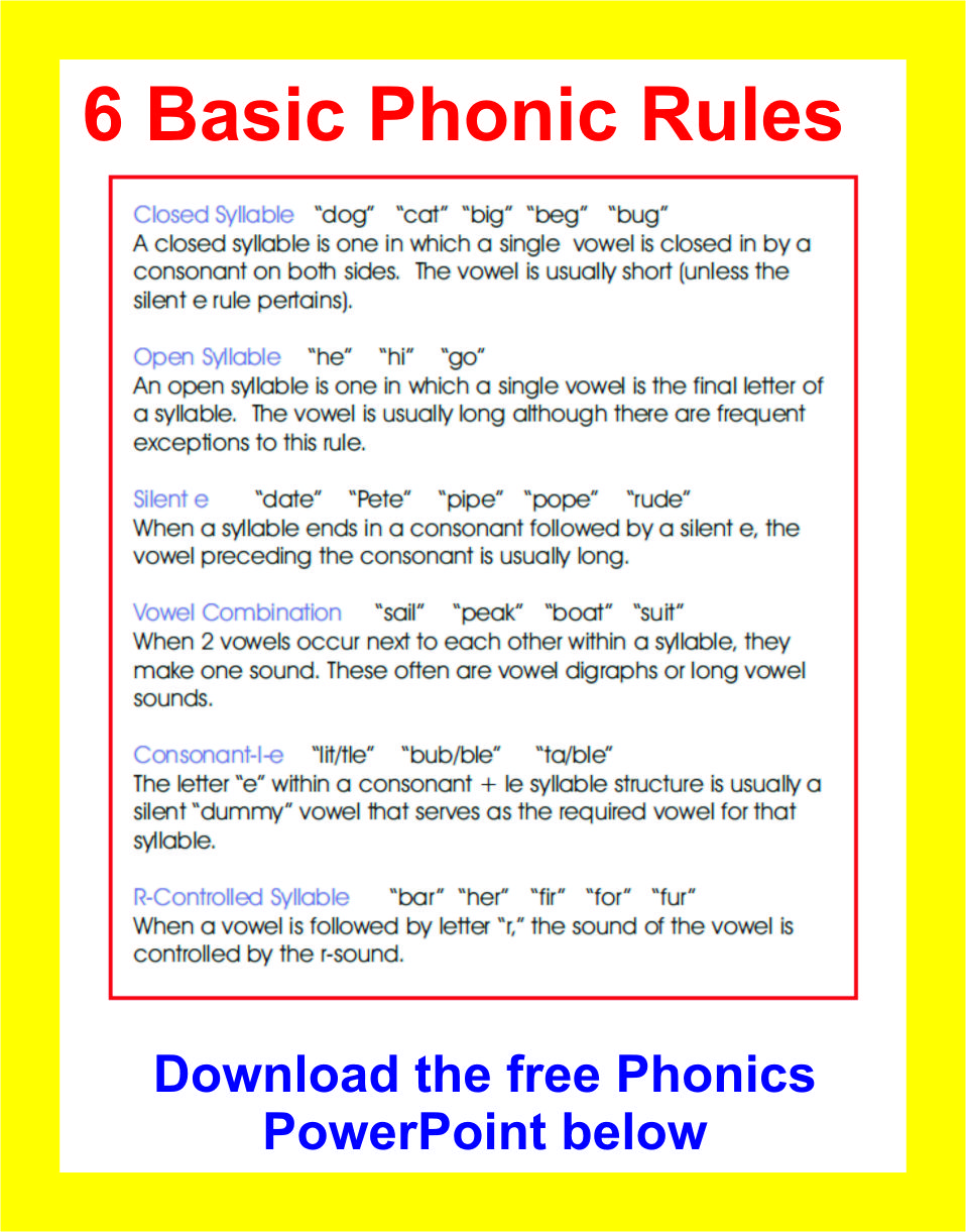 Workbooks long vowel digraphs worksheets : long and short consonant sounds chart - Google Search | English ...