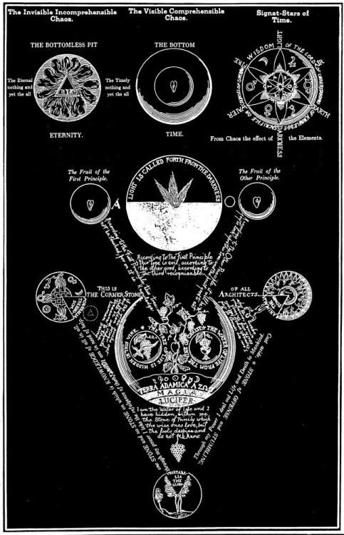 Sacred Geometry Tumblr 23 Pinterest