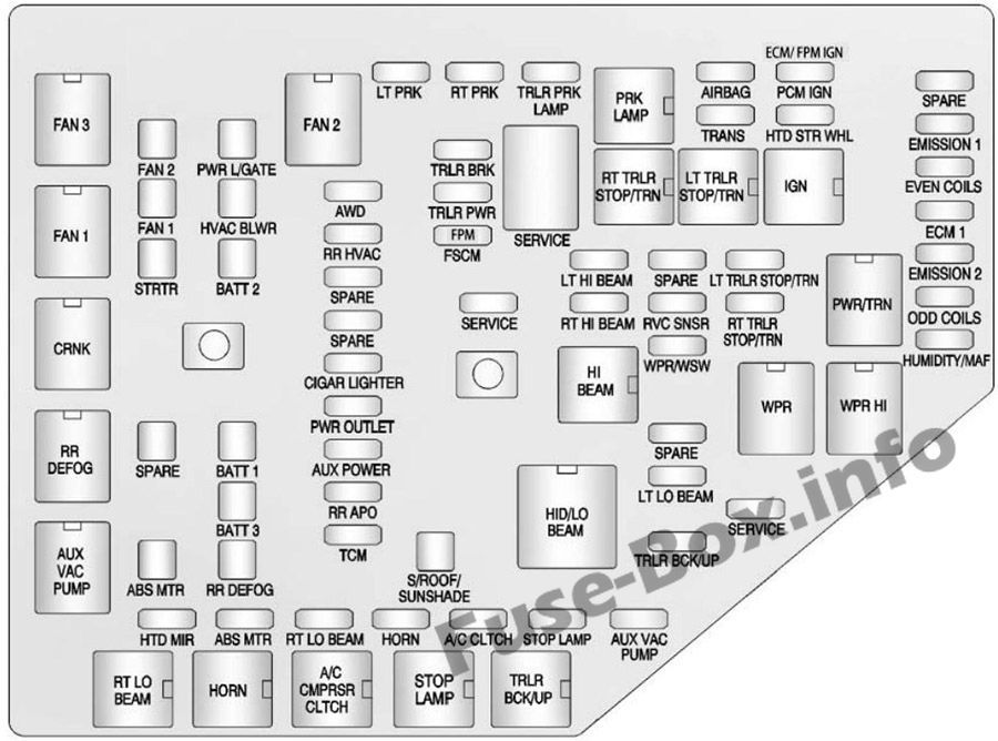 Under Hood Fuse Box Diagram Chevrolet Traverse 2013 2014 2015 2016 2017 Fuse Box Chevrolet Traverse Fuse Box Cover