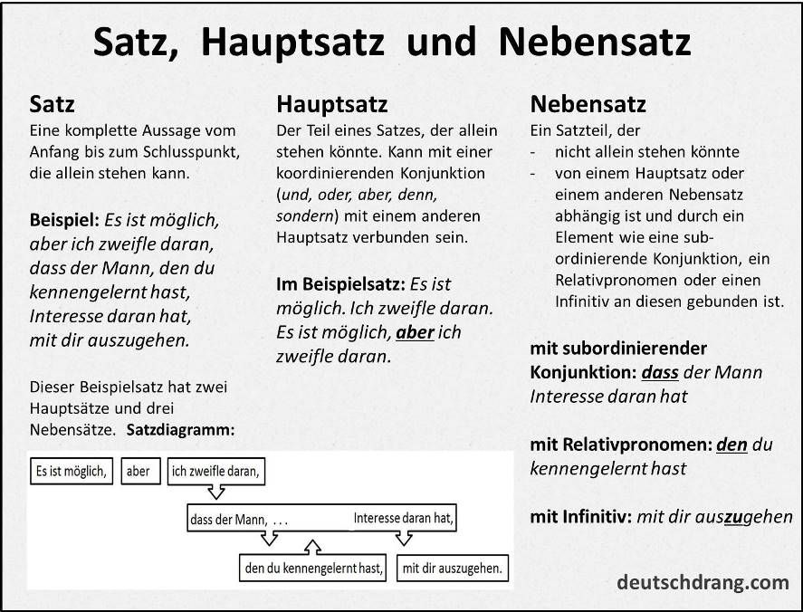 satz 2 Hauptsatz Nebensatz | Német | Pinterest | Deutsch