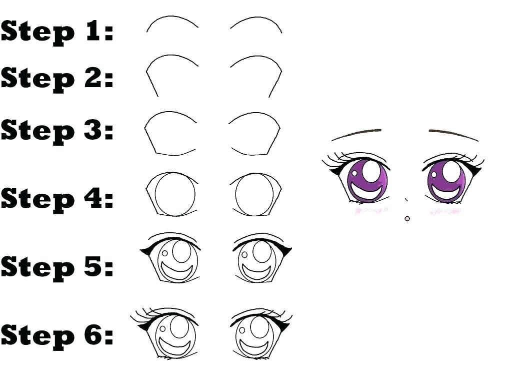 How To Draw Animie Danquahinstitute Org How To Draw Anime Eyes Anime Eyes Deviantart Drawings