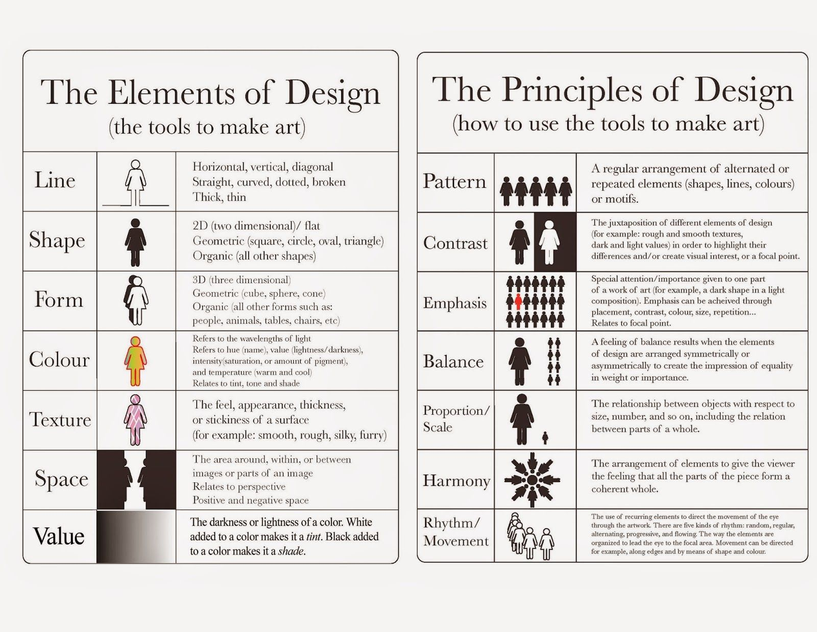 Innovation Design In Education Aside Principles Of Design Principles Of Art Elements And Principles