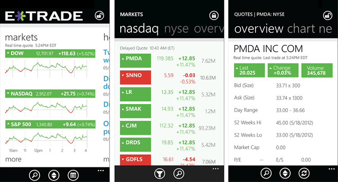 Offical E Trade Windows Phone App Now Available Let The Trading Begin