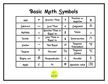Printable Basic Math Worksheets For K 6 Students With Images