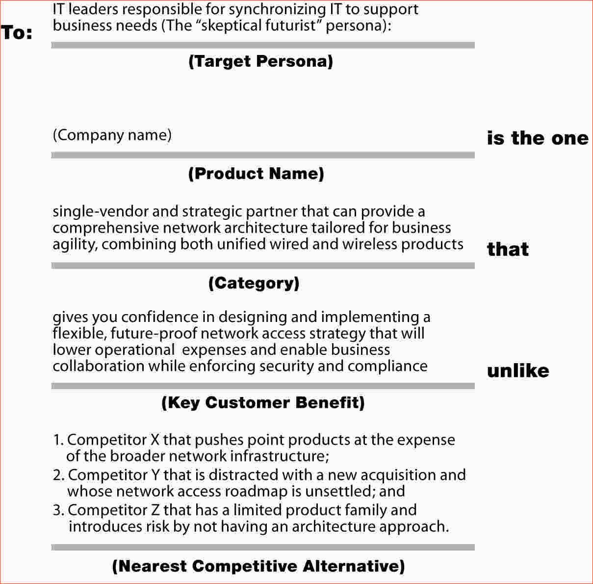 brand positioning statement examples 7 jpg i branding