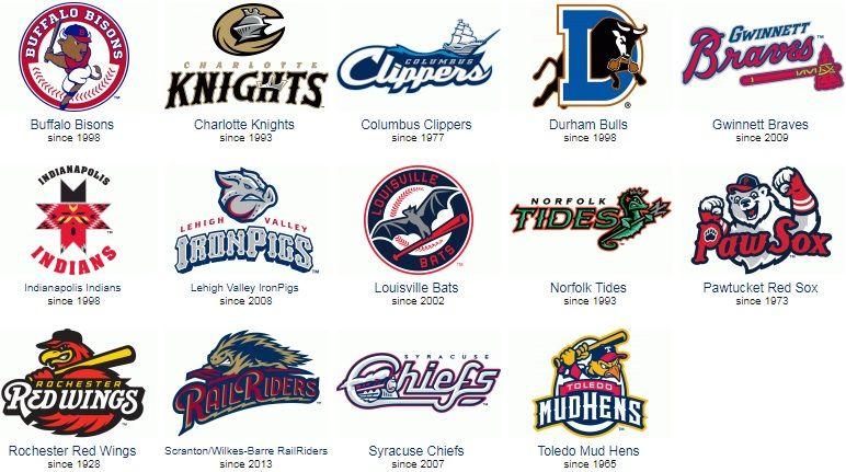 Milb International League Teams Minor League Baseball Louisville Bats League