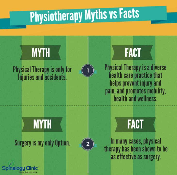 Science Facts Exercise: Debunking Physical Therapy Myths. #physiotherapy