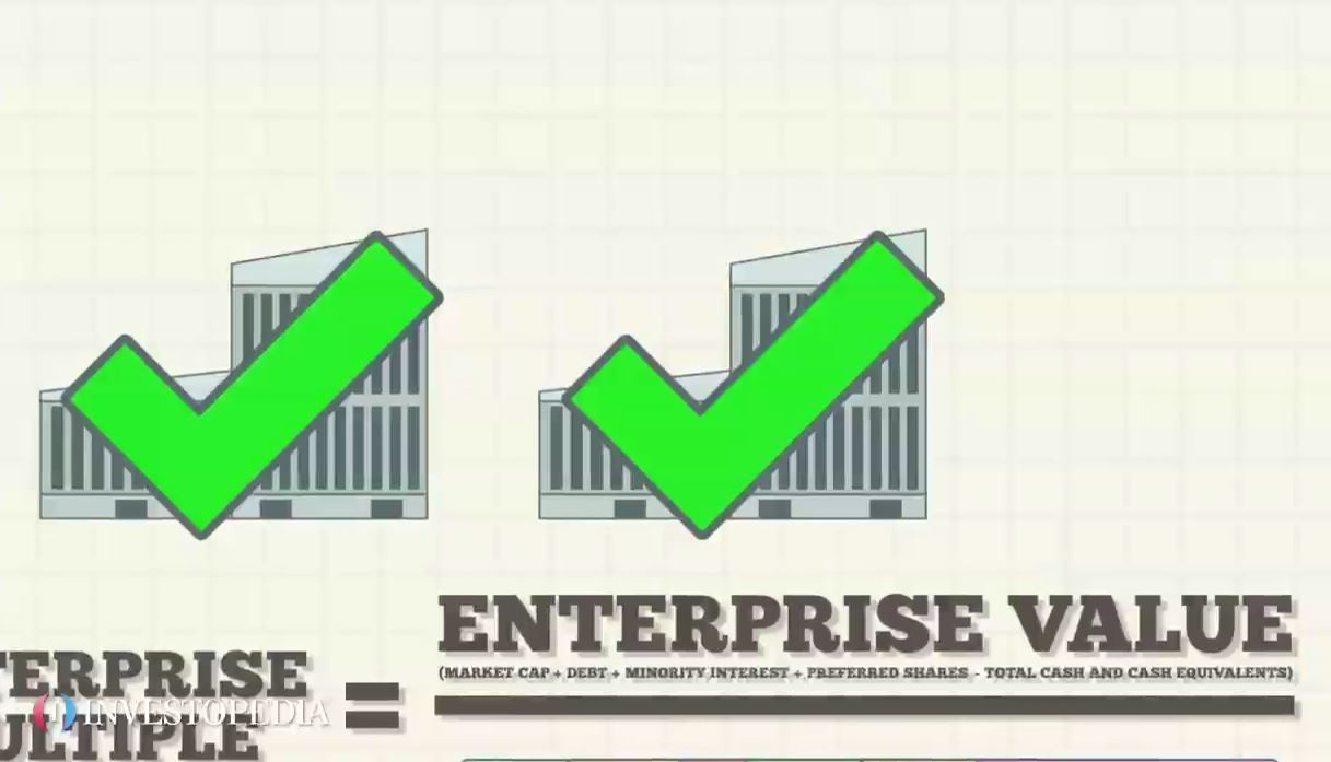 Enterprise multiple enterprise value enterprise online