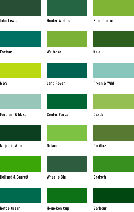 The middle class handbook blog home colour chart green also pantone color emerald scheme for foyer walls and rh pinterest