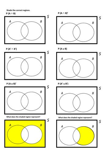 Set Union Intersection Venn Diagram Electrical Wiring Diagram
