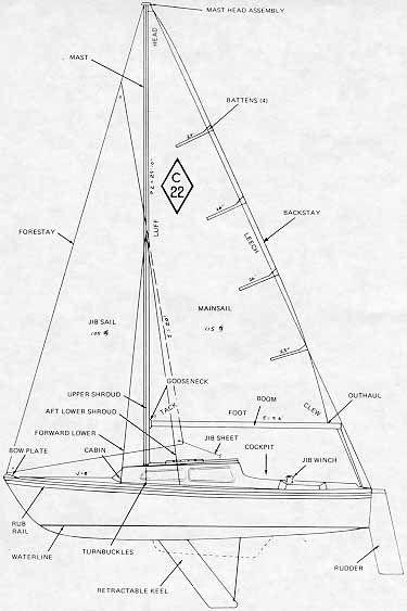 catalina 22 diagram in 2019