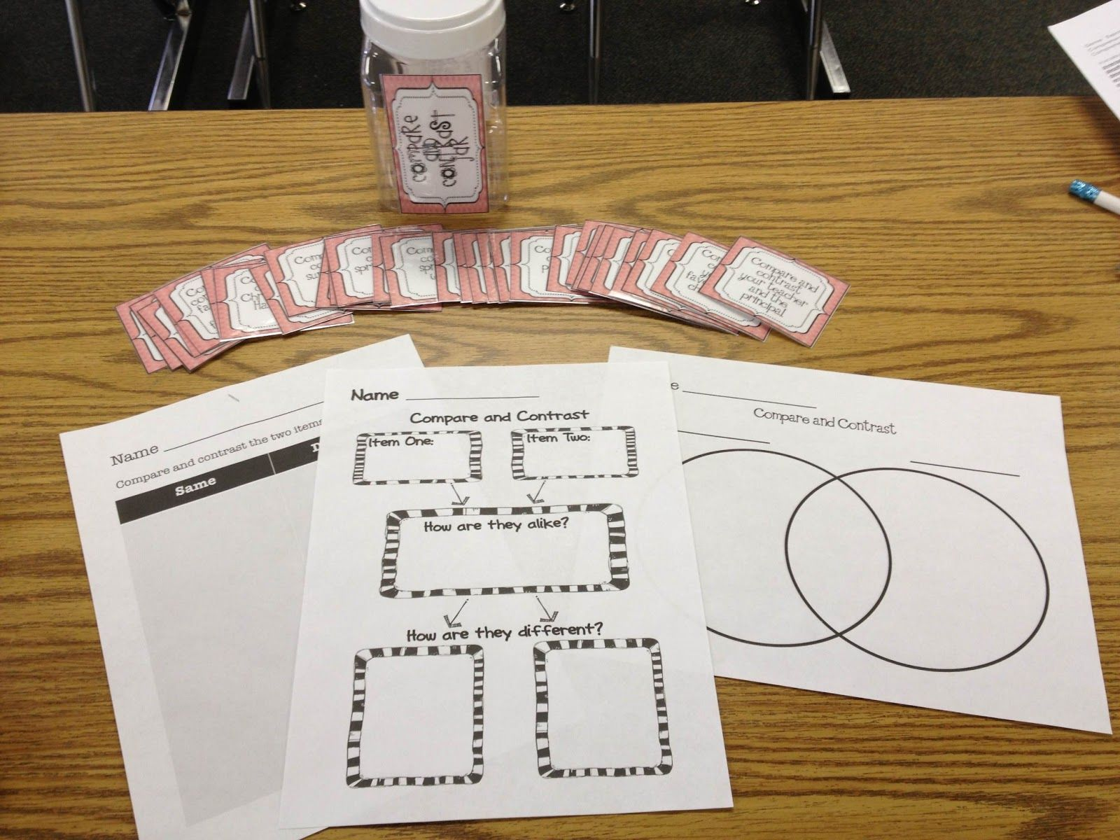 Compare And Contrast Reading Comprehension Activities