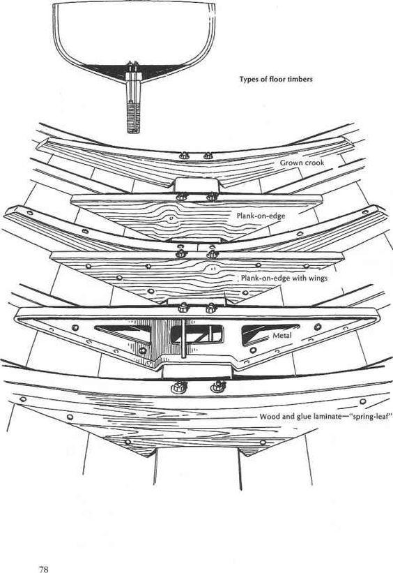 Boat Schematics | Wiring Diagram