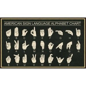 American Sign Language Alphabet #signlanguage | For the Home ...