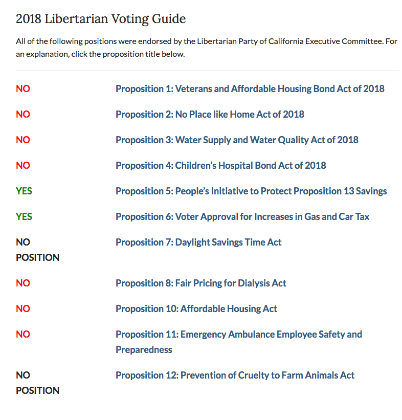 2018 libertarian california voter guide: libertarian.