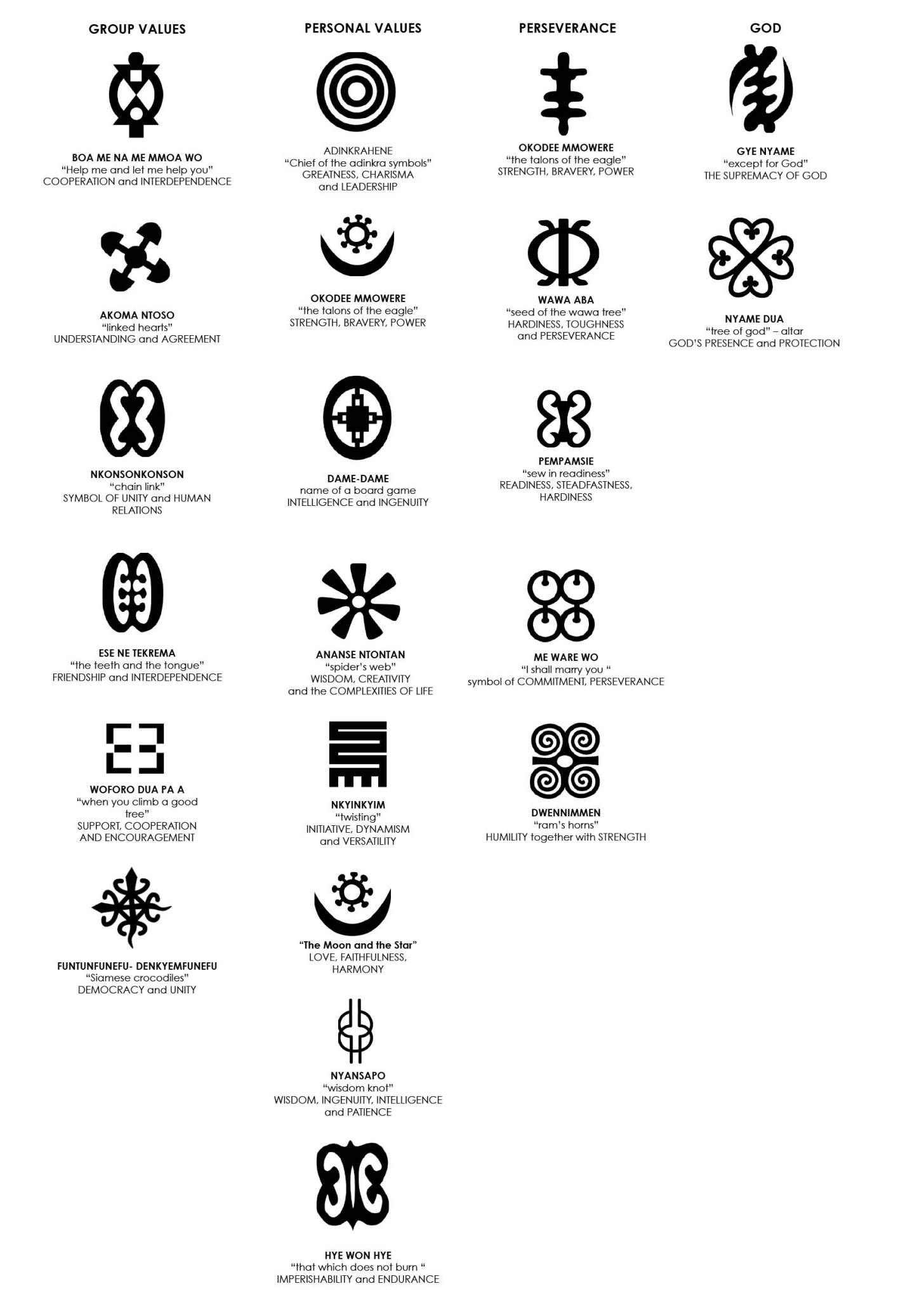 Adinkra Symbols Tattoo Pinterest Adinkra Symbols Symbols And