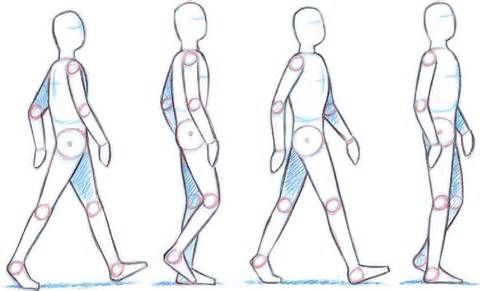 Th 480 291 Animated Drawings Animation Art Character Design Walking Poses