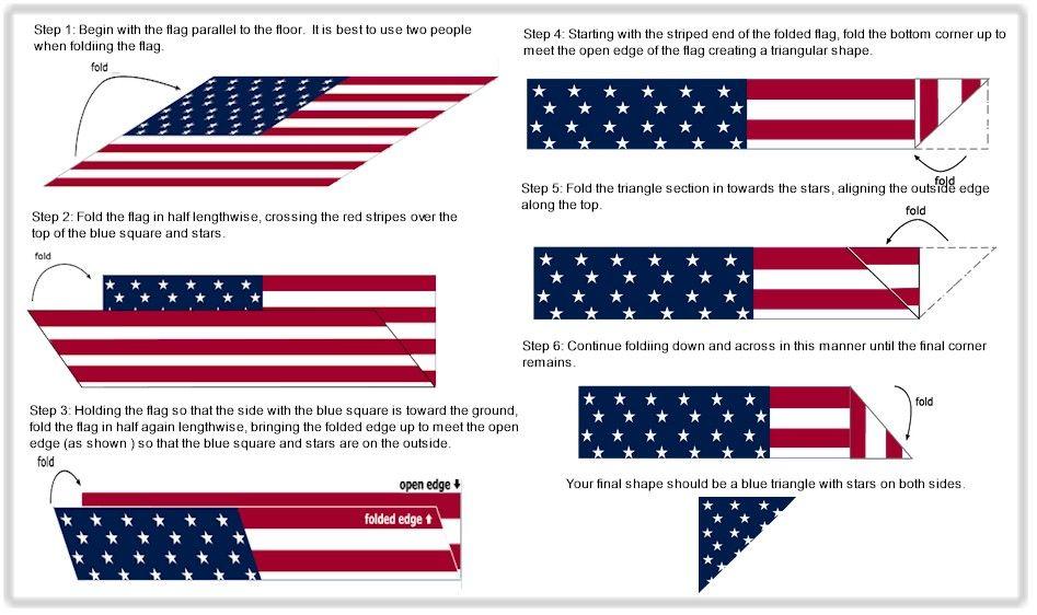 Folding A Us Flag Flag Etiquette Flag Folded Flag