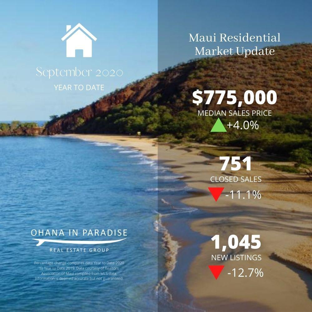 A look at Maui Real Estate Market Stats for September 2020 YTD vs. 2019 YTD! Maui Real Estate Sales www.ohanainparadise.com Judy Boyd REALTOR®️ R(S) 60723 Karlie Thoma REALTOR®️ R(S) 79590 808-357-2424 #hawaii #mauirealestate #theopeningofhawaii #hawaiilife #islandlife #ohanainparadise #hawaiirealestate #hawaiilove #mauihawaii #realestate #makenabeach #tourist #island #marketstatistics #hawaiitraveling #hawaiitourism #islandlife #ocean