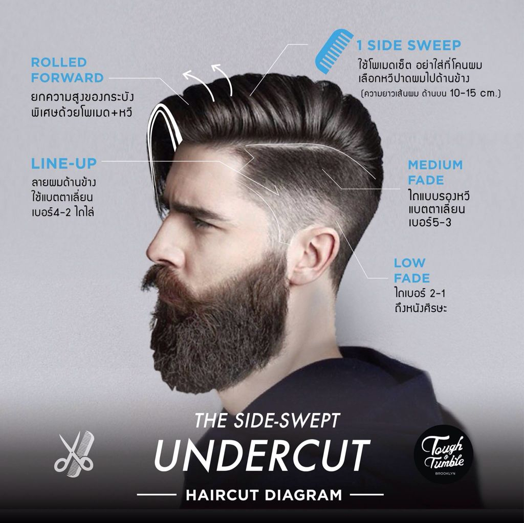 Exceptional Side Swept Undercut