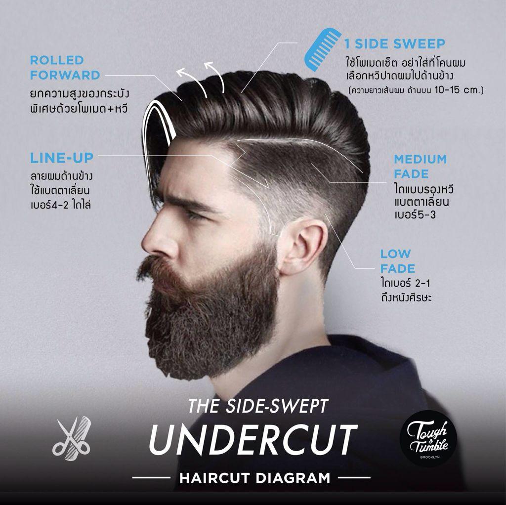Side Swept Undercut | Men's Hair Style! | Pinterest