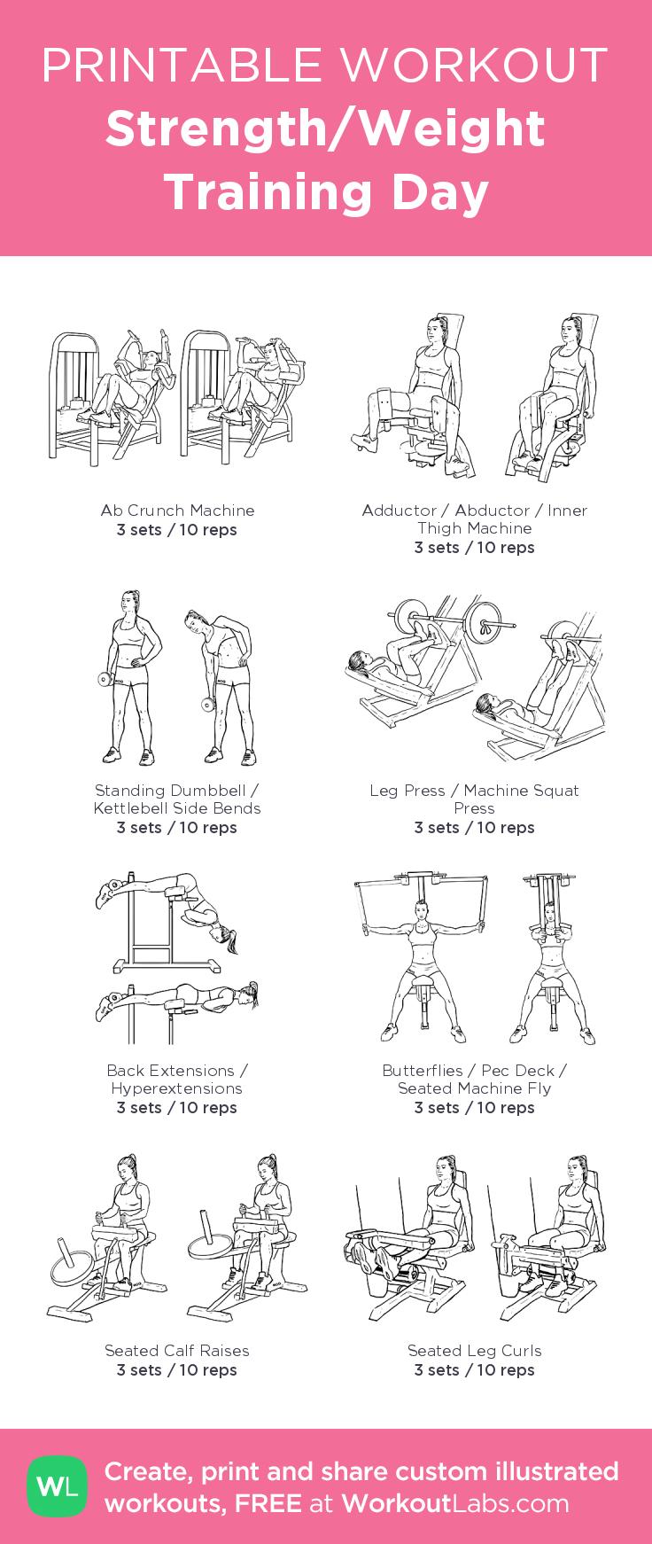 Strength/Weight Training Day