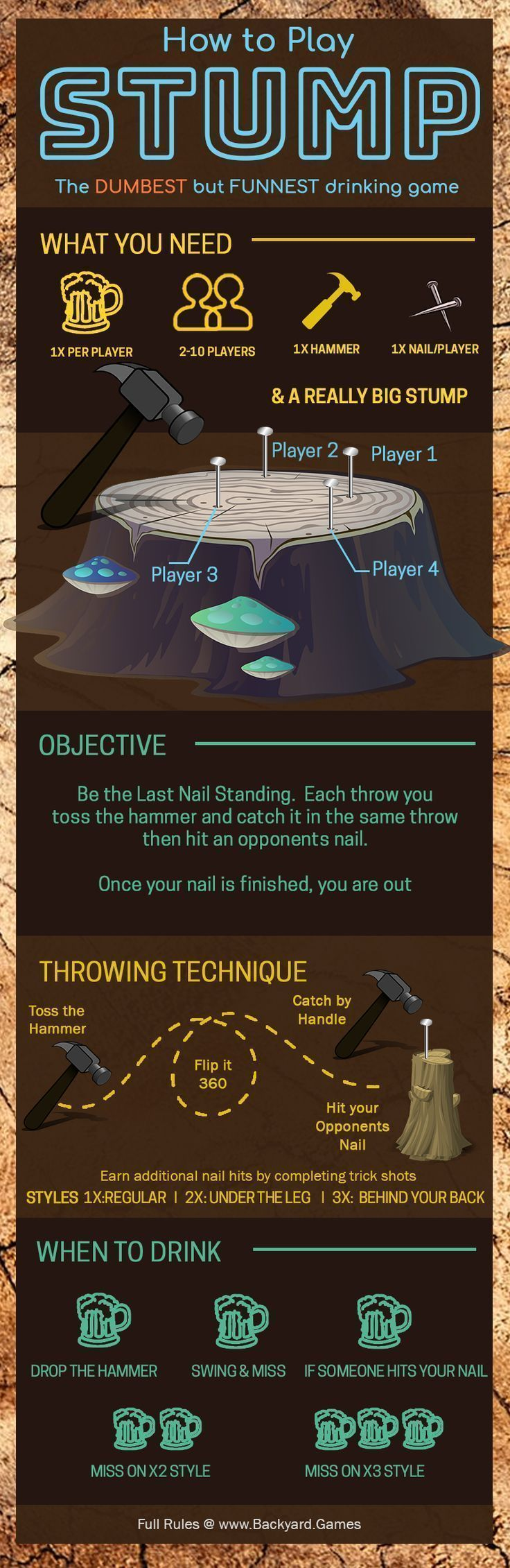 19+ Axe throwing game rules collection