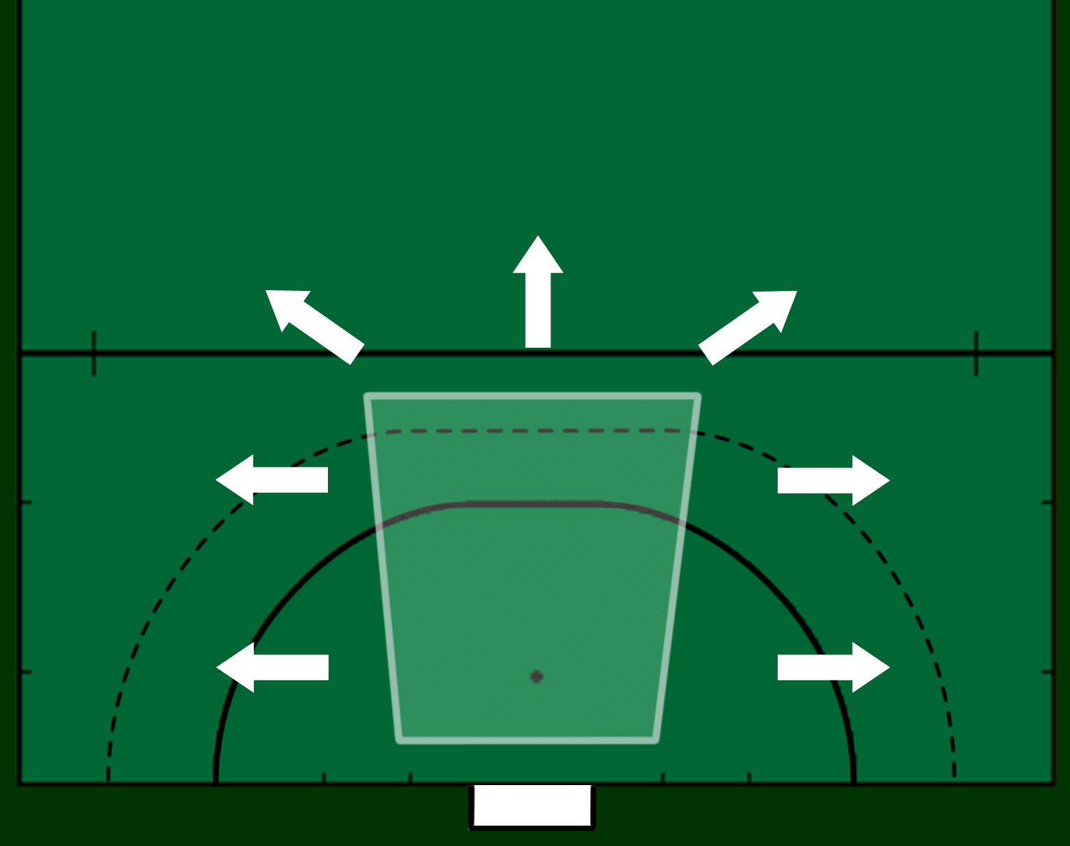 Areas Of The Game Pressing And Trap Zones Field Hockey Games Field Hockey Hockey Drills
