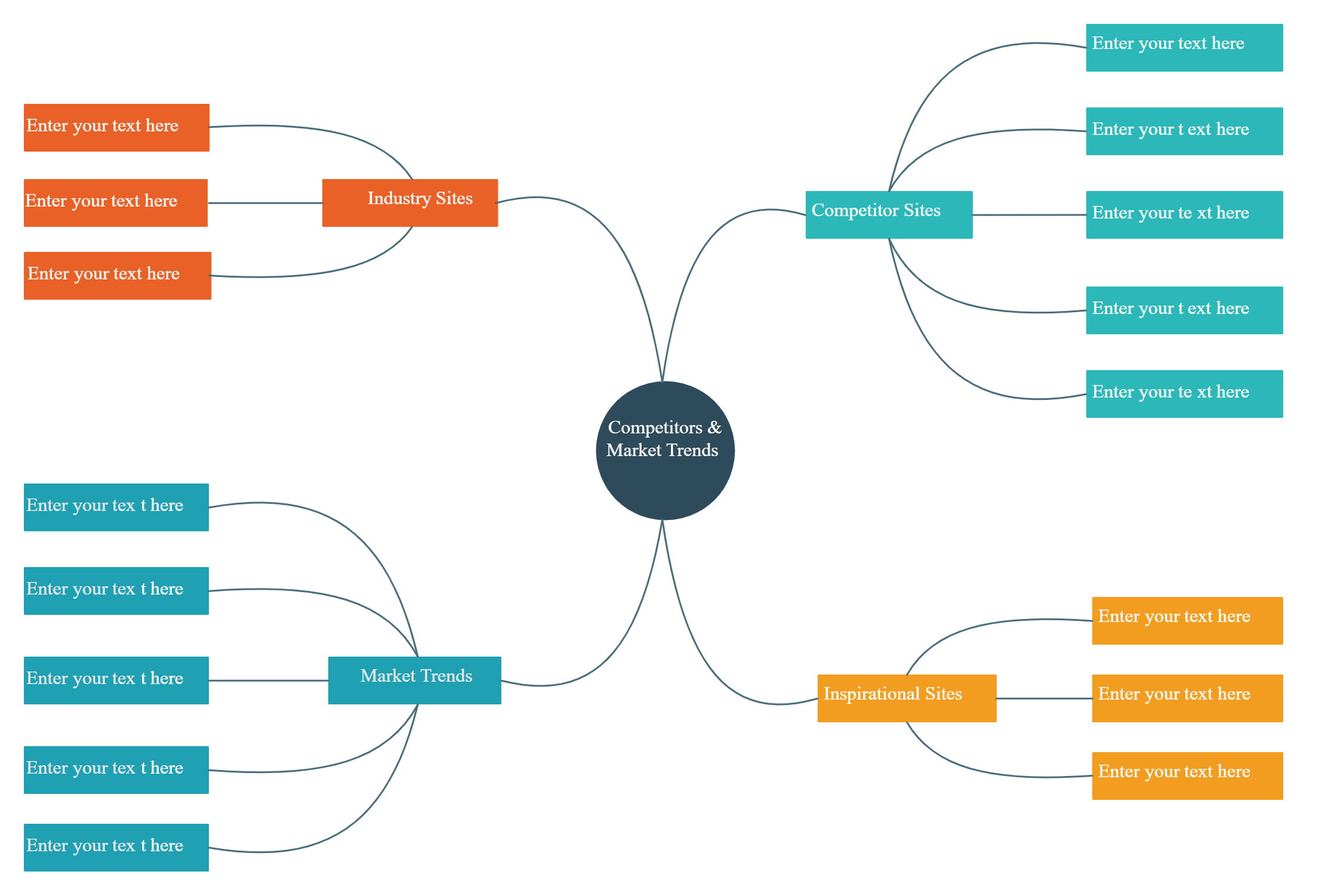 Demo Start Competitive Analysis Mind Map Template Mind Map Examples