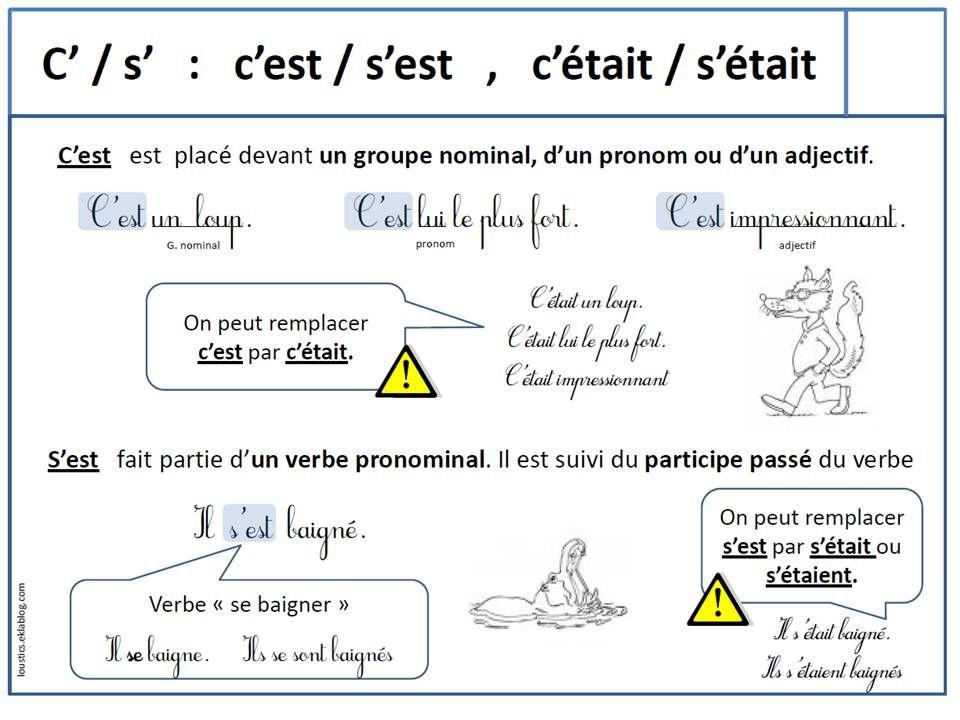 Leçons d'orthographe CM1 (avec images) | Orthographe cm1, Orthographe, Orthographe cm2