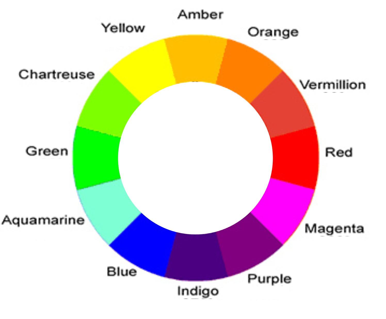 Names of colors in English: Can some native speaker tell me if you really use all these names?: Thanks!
