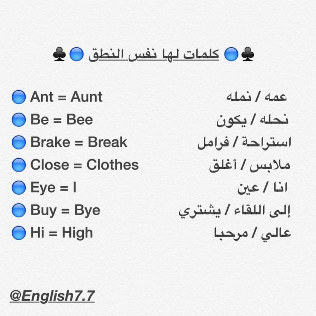 Homonyn Words With Different Meanings But Same Pronunciation In English The English Language Learning Grammar Learn English Words English Language Teaching