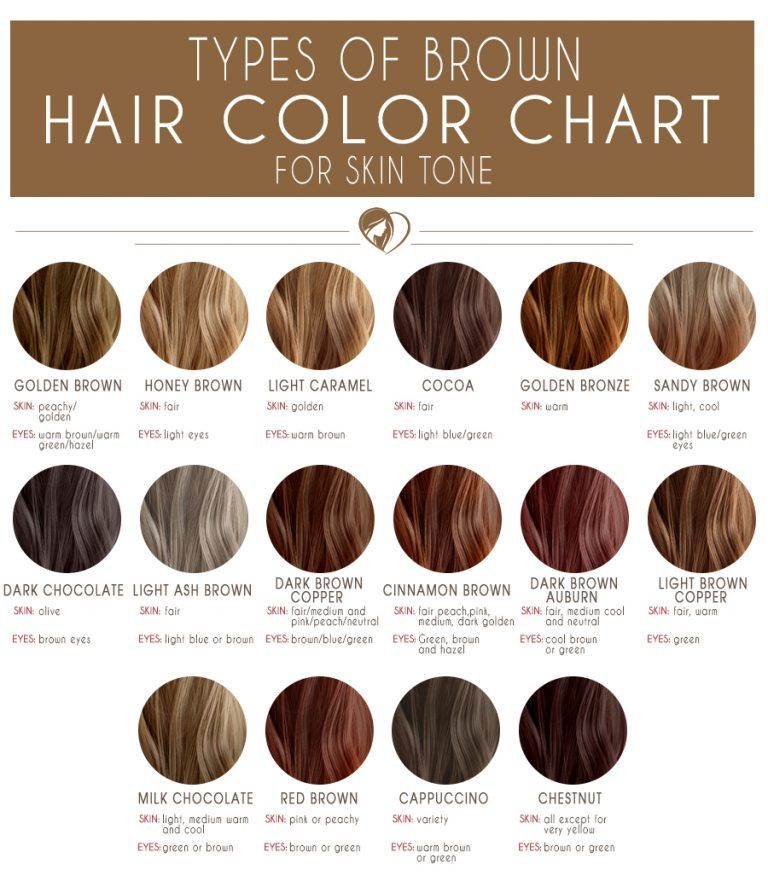27 Shades Of Brown Hair Color Chart To Suit Any Complexion Brown
