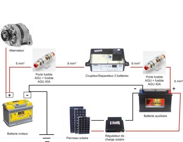 schéma batterie auxiliaire panneau solaire alternateur Way of