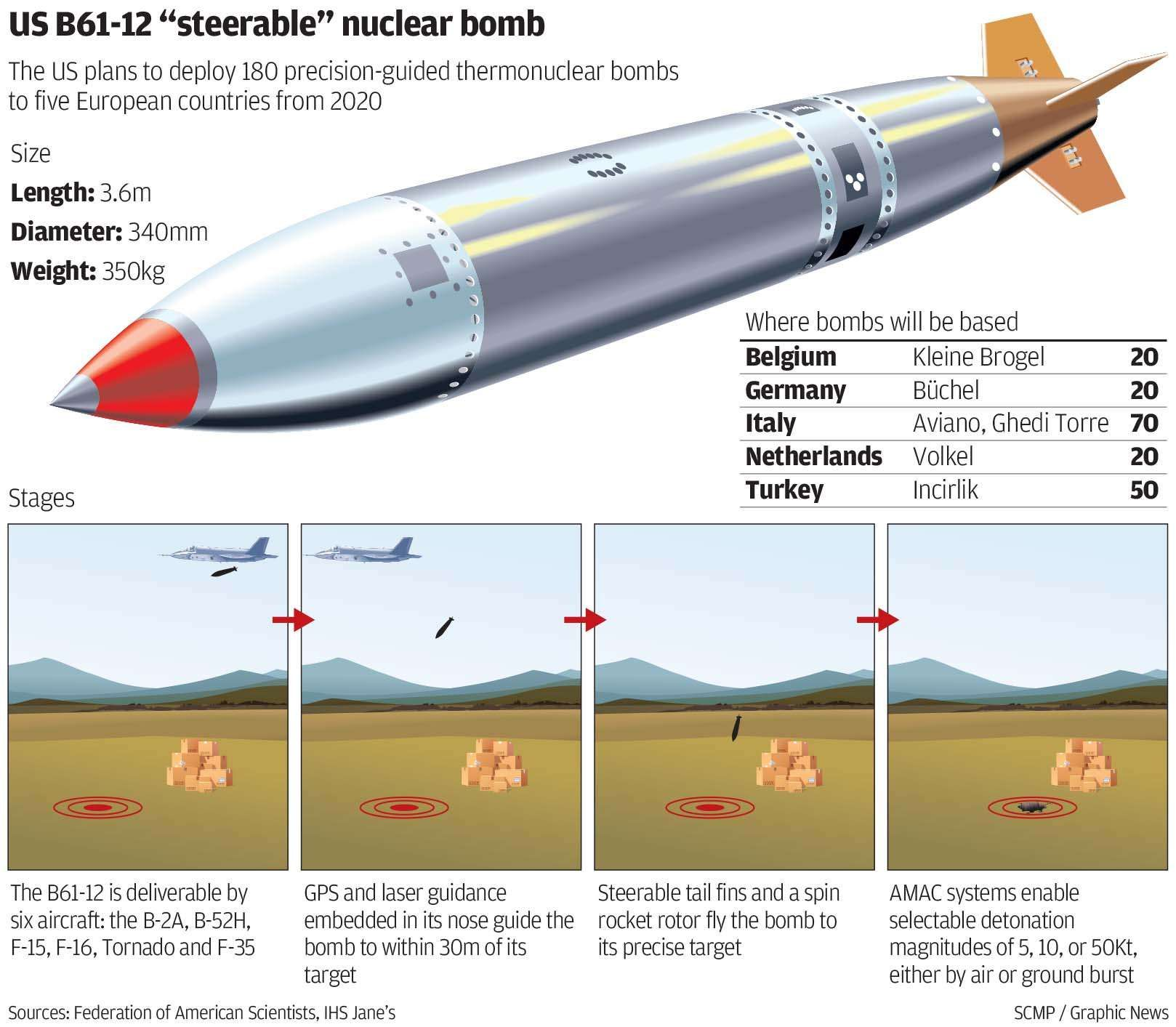 US Conducts Successful Field Test Of New Nuclear Bomb ...