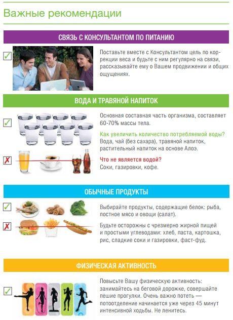 Как Питаться Чтобы Похудеть С Гербалайфом. Гербалайф для похудения. Отзывы, как правильно принимать чай, коктейли, результаты, фото до и после