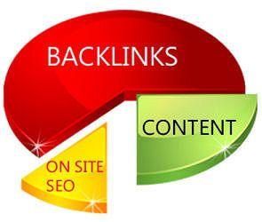 Moving Website And Avoiding Broken Links